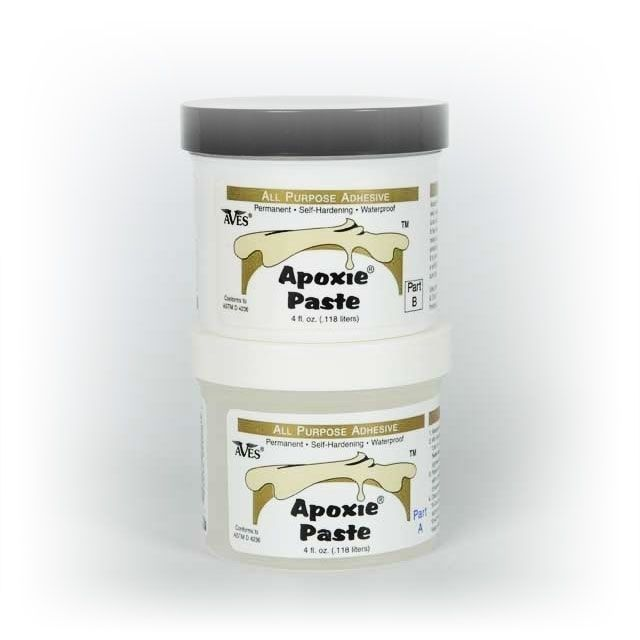 Apoxie Paste Aves Maker Of Fine Clays And Maches Apoxie Sculpt Epoxy Putty And More Epoxy Putty Epoxy Clay