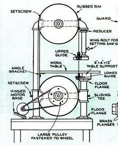 9 free band saw plans build your own band saw or saw mill 9 free band saw plans build your own band saw or saw mill malvernweather Choice Image
