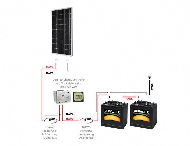 Wiring diagram of solar panel connected to battery bank #