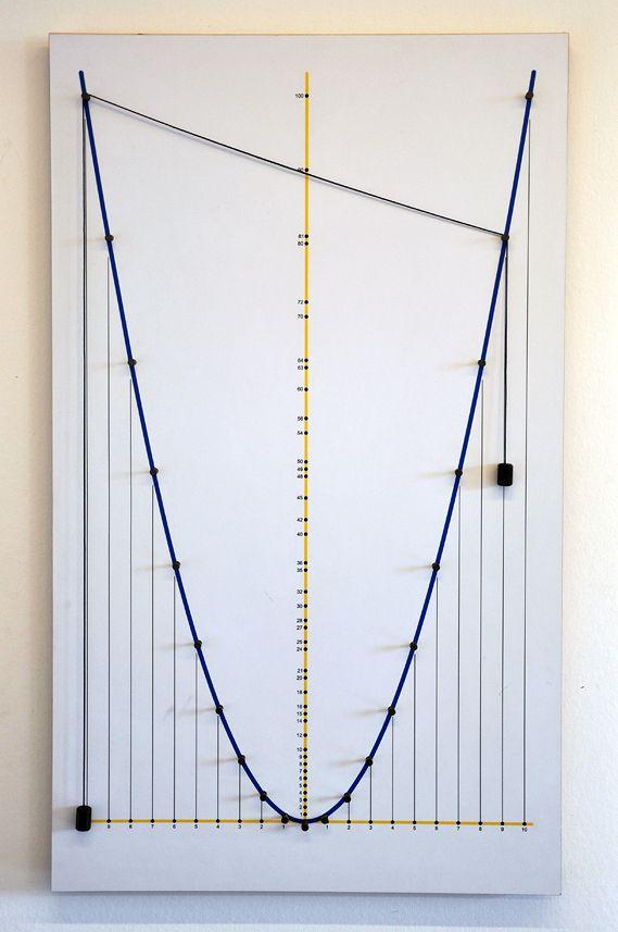 Parabola Calculator - Claudia Schleyer Interaktive Exponate