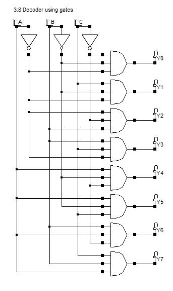 Priority Encoders Encoders And Decoders Simple Explanation Designing Logic Design Logic Electronics Circuit