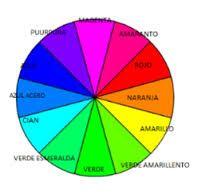 Resultado de imagen para gama de colores