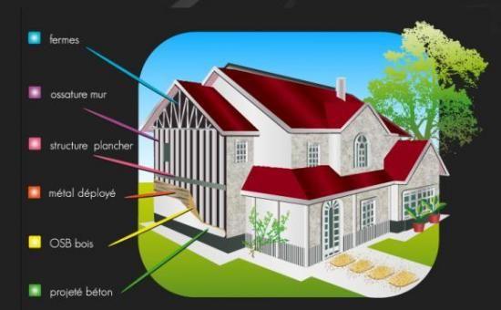 Détails de la structure métallique Idées pour la maison Pinterest - plan maison structure metallique