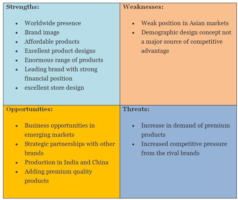 walmart vs starbucks csr model International journal of management reviews (2010) doi: 101111/j1468-2370200900275x csr development as 'quality of life management', as contrasted with earlier periods, which emphasized profit maximization and trusteeship management.