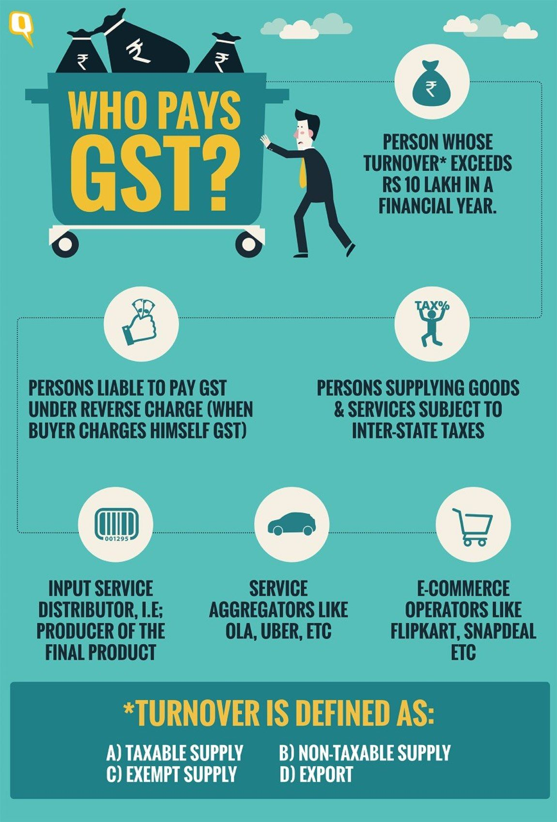 Time for Corporate India to Get GST-Ready   #sapgst #gst