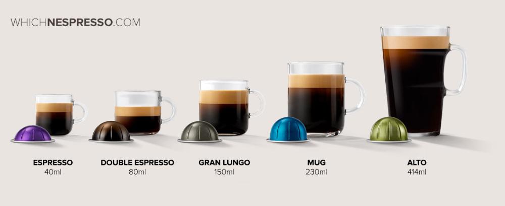 Nespresso Vertuo and VertuoPlus Coffee Machine Review