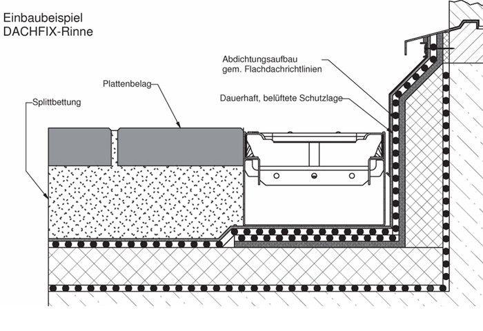 Rinnensystem Zur Entwasserung Von Dachterrassen Flachdach News
