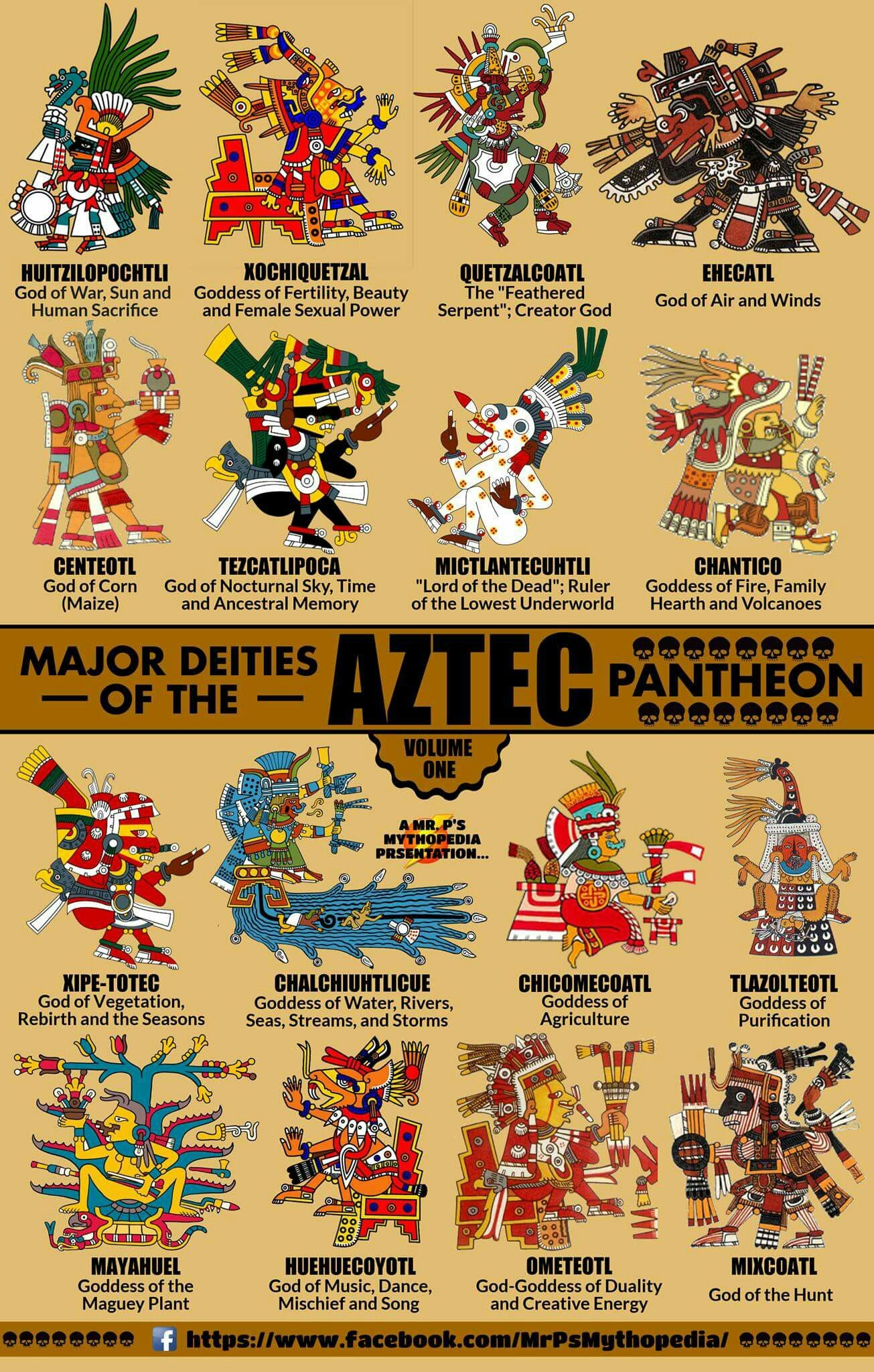 Aztec World CYOA Aztec Dragons and RPG t