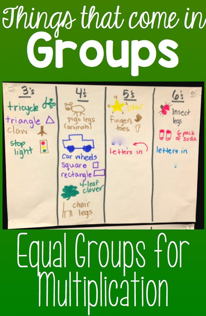 Multiplication Things That Come In Groups What I Have Learned Teaching Multiplication Multiplication Teaching Math