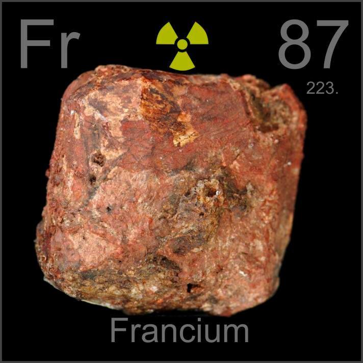 Francio Elemento quimico - 87 Fr elementos quimicos Pinterest - new tabla periodica nombre y simbolos de los elementos