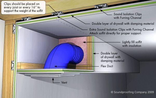 Ventilation ideas Aération - prise d\u0027air - ventilation Pinterest