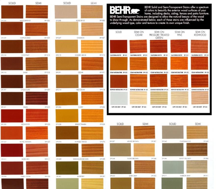 Pin By Big Boy Ind On Paint Charts Behr Deck Stain