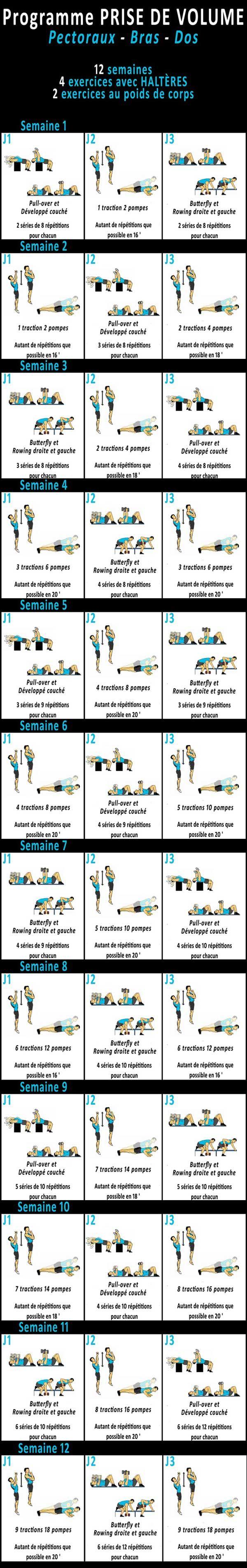 Programme crossfit dos bras pectoraux pour une prise de for Musculation volume