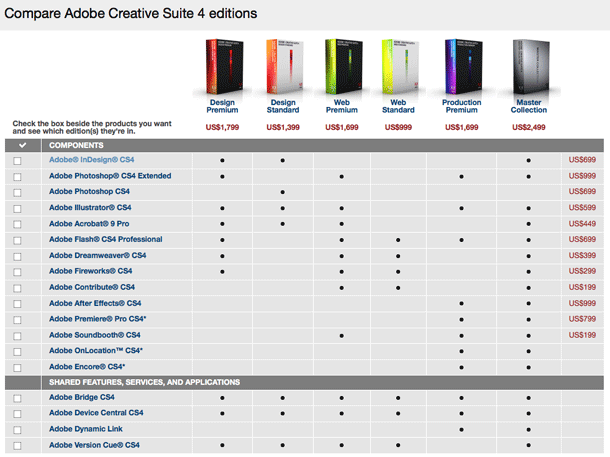 Product Comparison Table  Design Inspiration    Adobe