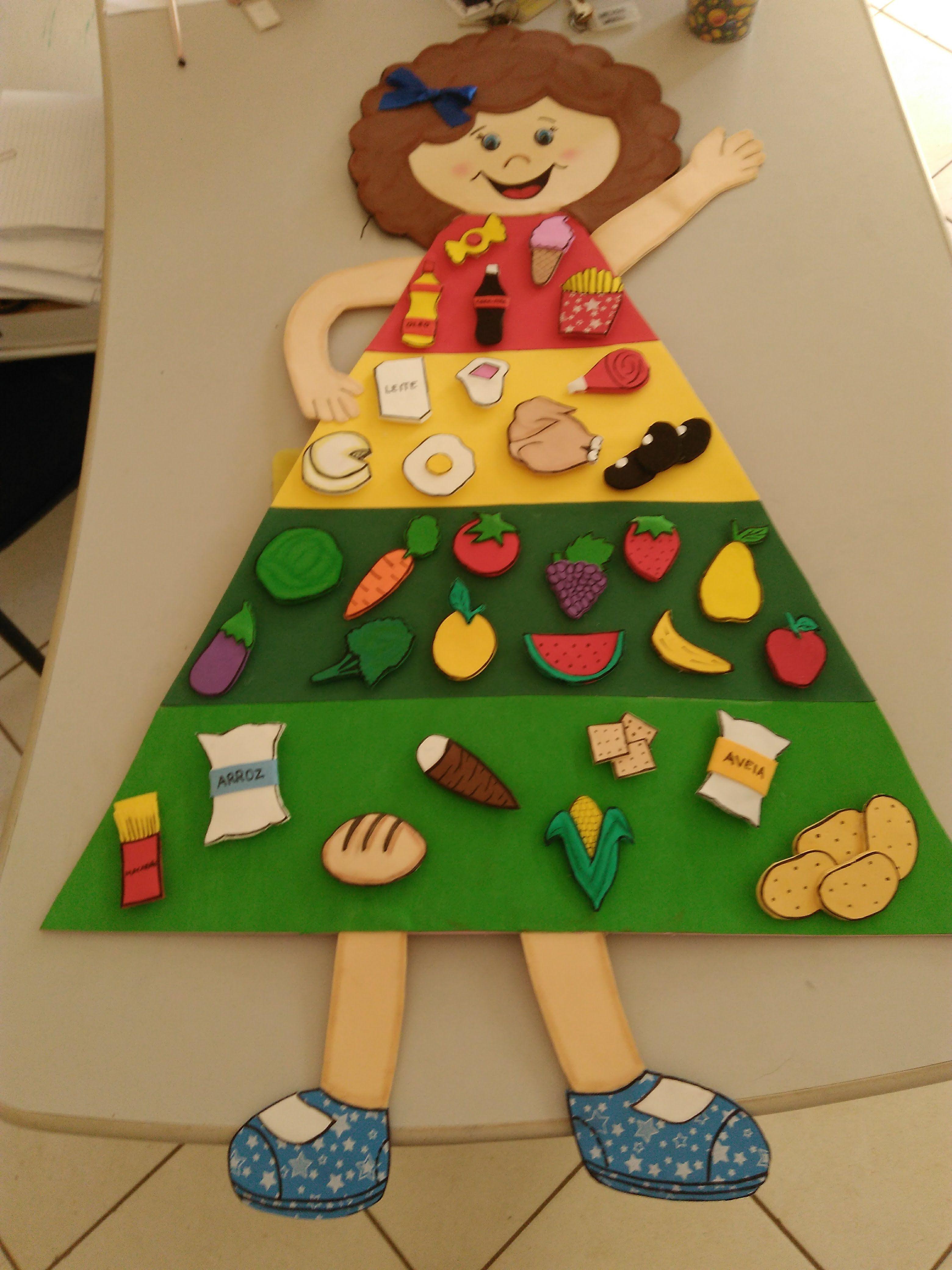 Piramide Alimentar E Material Que Pode Ser Utilizado Por Todos