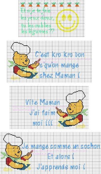 Grille Gratuite Cuisine Pinterest Cross Stitch Stitch And