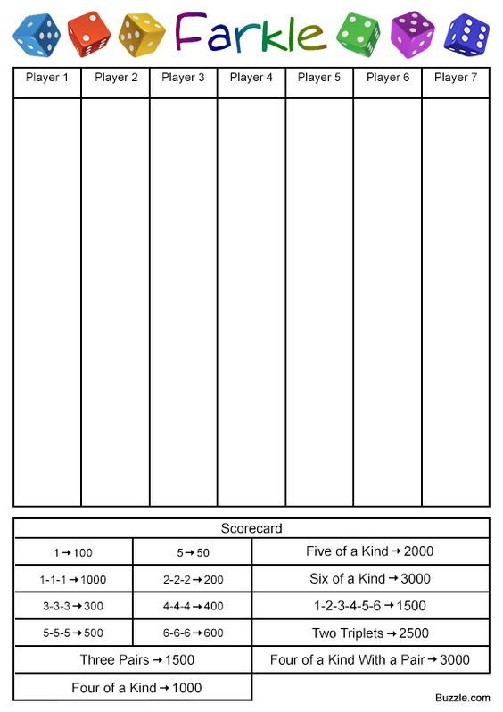 Farkle Rules Template - football score sheet template