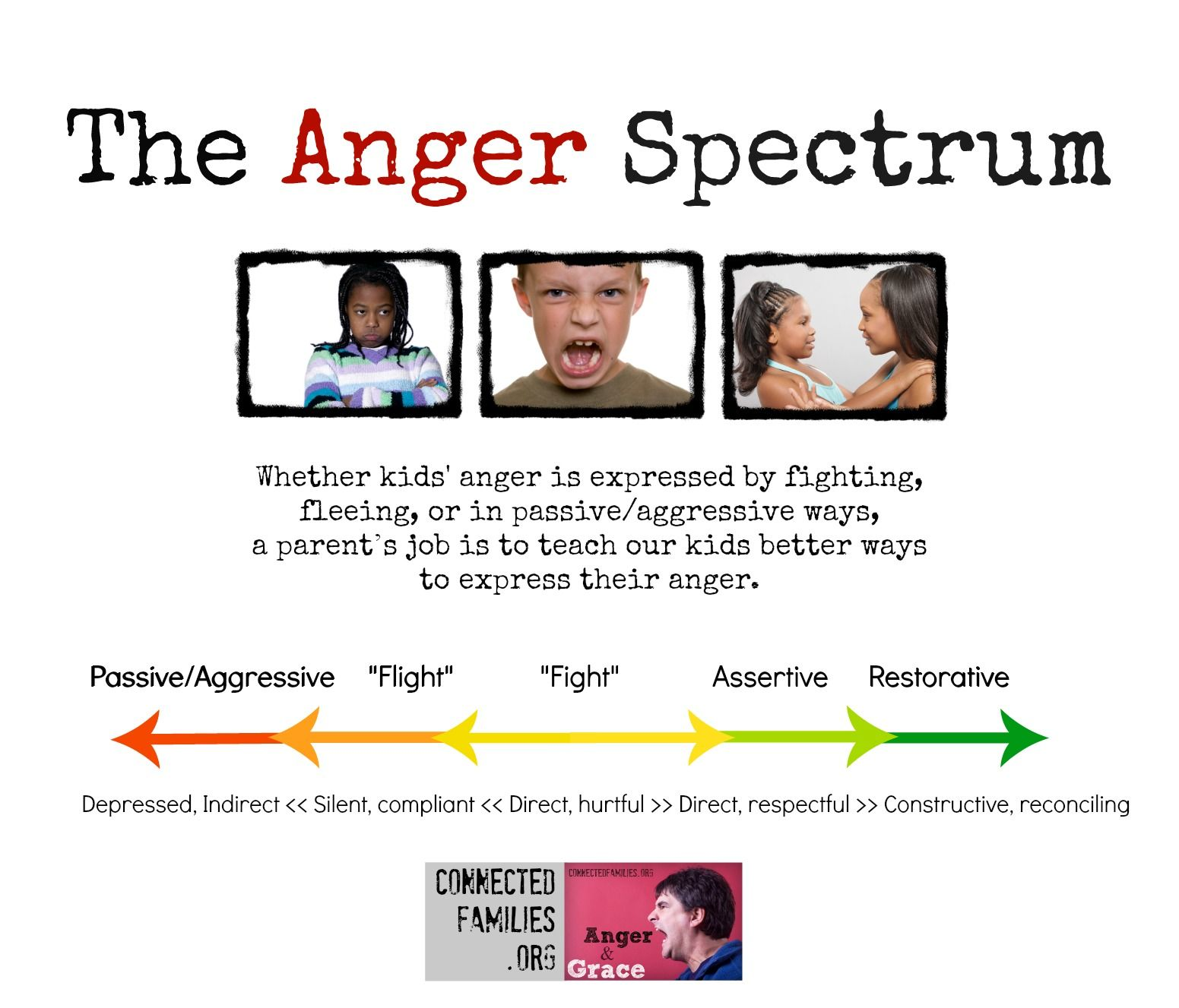 How Punishing Kids Anger Could Make It Worse