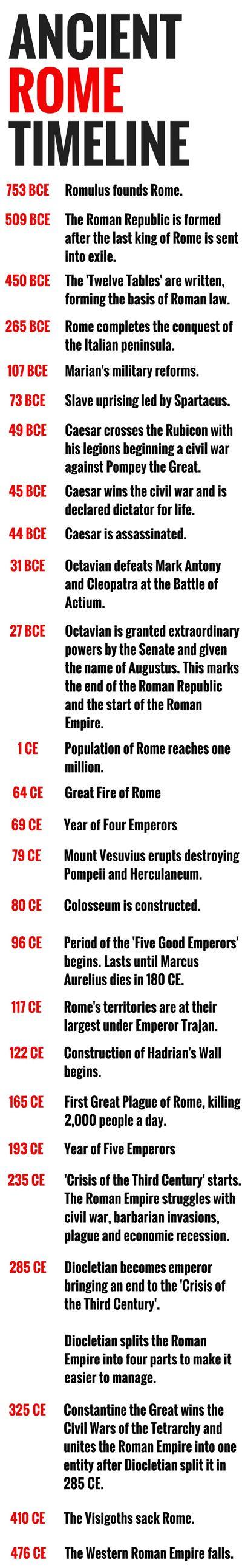 ancient rome development pax romana - photo#26