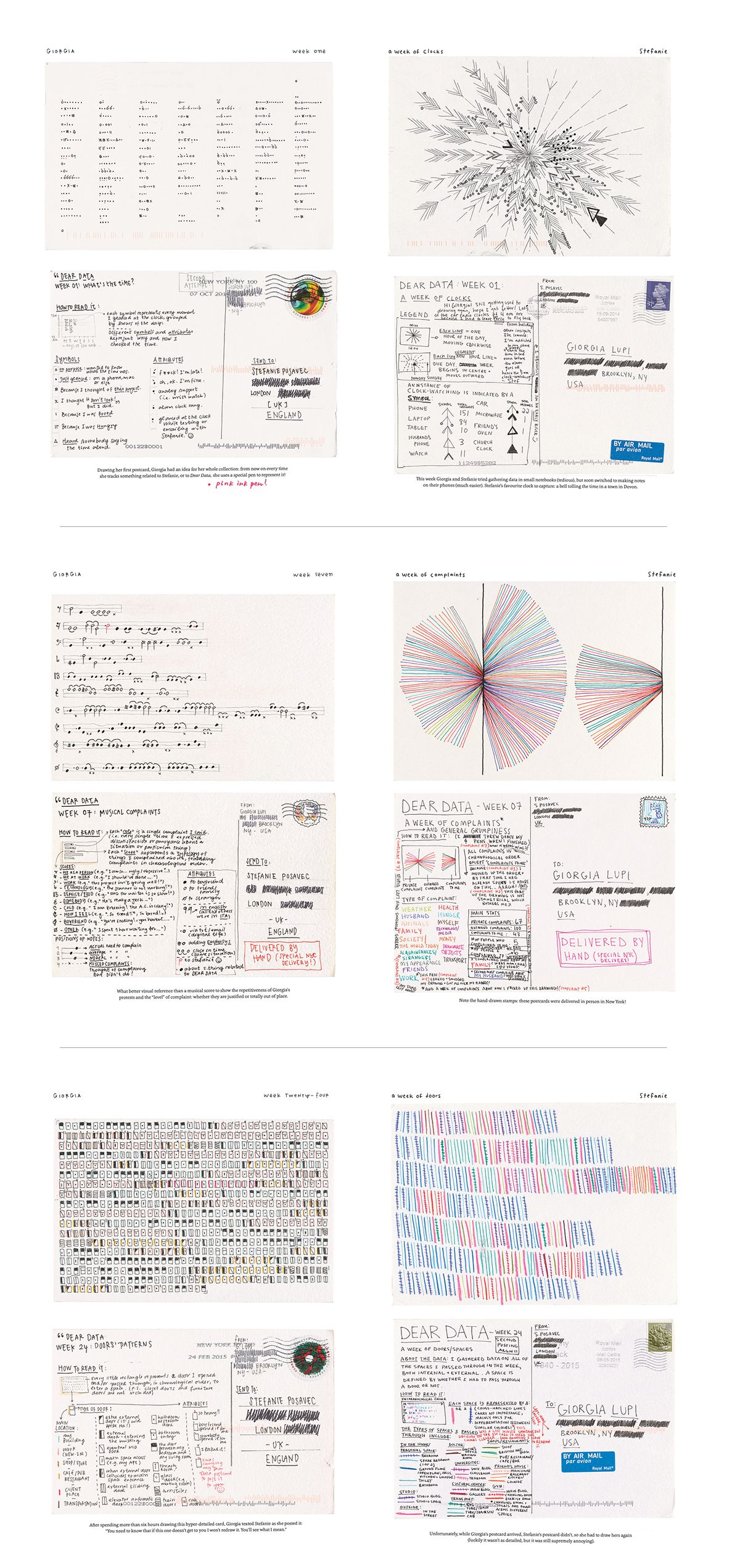 """Check out this @Behance project: """"Dear Data"""" https://www.behance.net/gallery/40819275/Dear-Data"""