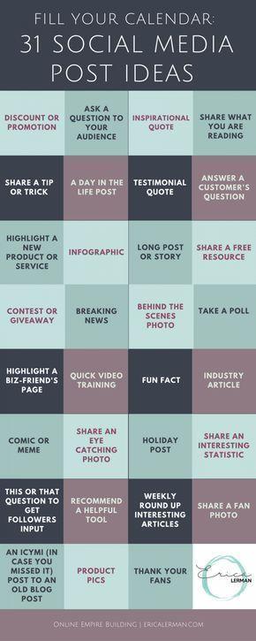 31 Social Media Post Ideas – Infographic