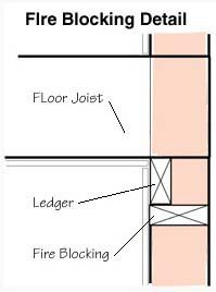 Attic Kneewall Insulation Air Sealing Architecture Design Details Jpg 640 500 Interior Wall Insulation Insulation Rafter Insulation