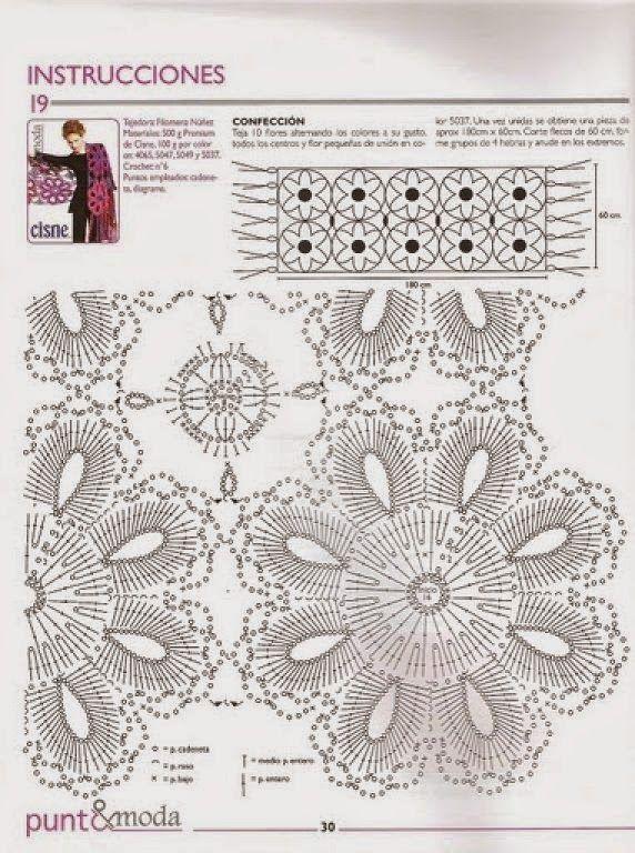 PATRONES GRATIS DE CROCHET: Original y bello chal con flores grandes ...