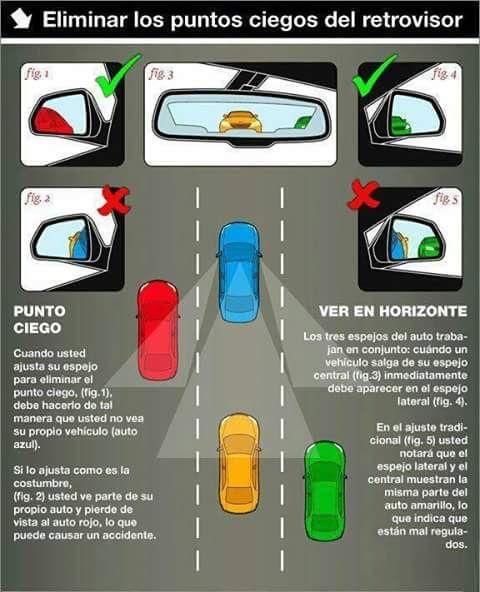Seguridadvial Uso De Los Espejos Puntos Ciegos Car Hacks Driving Tips Car Maintenance