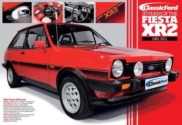 Classic Ford Red Mki Red Ford Fiesta Xr Www Classicfordmag