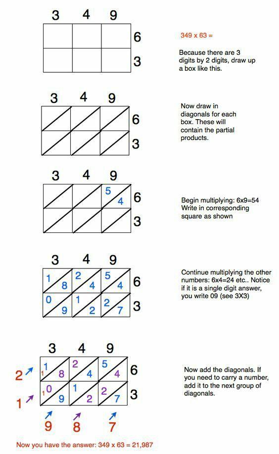 Lattice Multiplication Method Multiplication Learning Math Multiplication Strategies