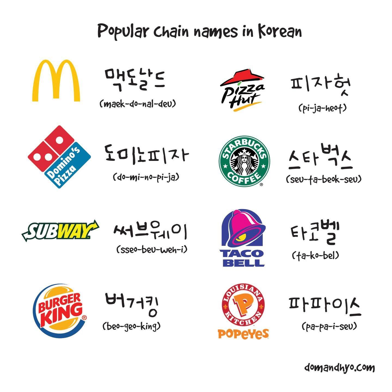 Popular chain names in Korean Korean words learning