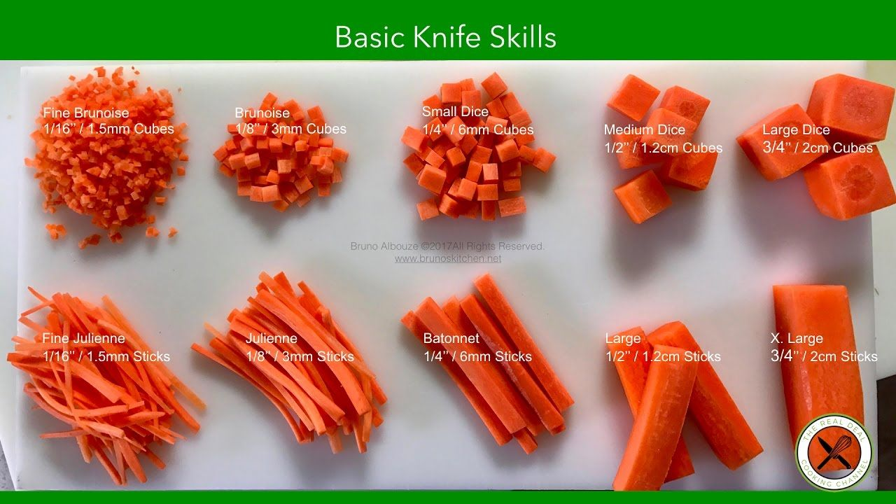 Learn the culinary basic knife cuts such as fine brunoise ...