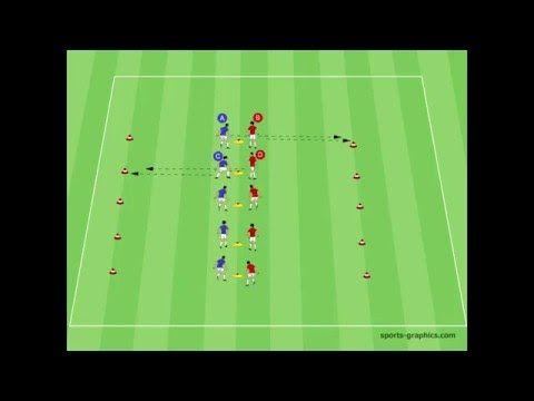 Youtube Fussballtraining Fussballubungen Und Fussball Taktik