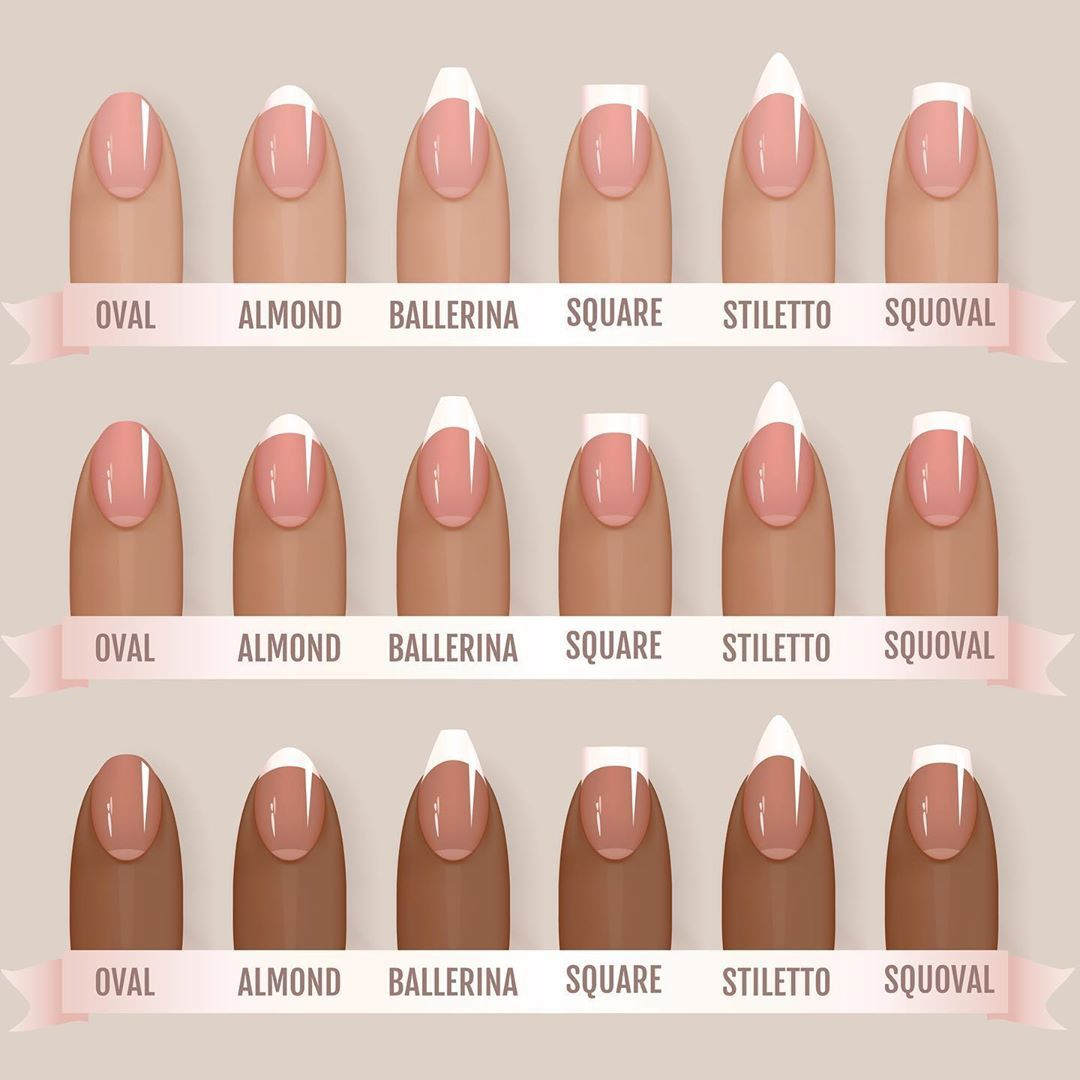 Confused with the terminology used by nail technicians