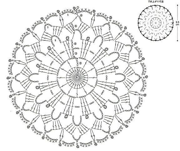 crochet - toalhinhas várias - assorted doilies - Raissa Tavares - Picasa Albums Web
