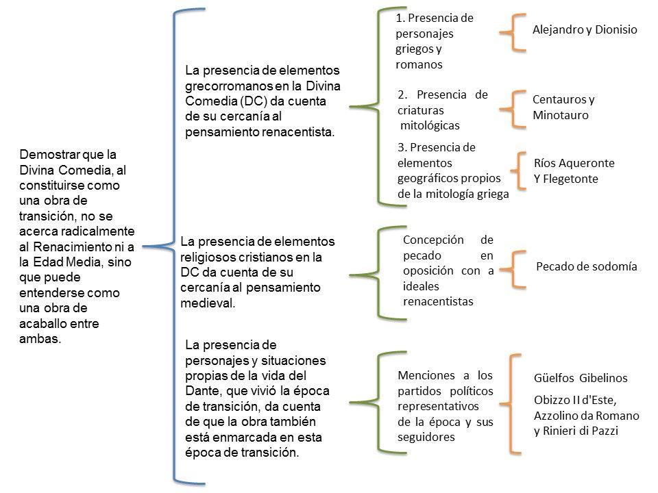 Ejemplo Cuadro Sinoptico Mara Y Sus Consejos Bullet Journal
