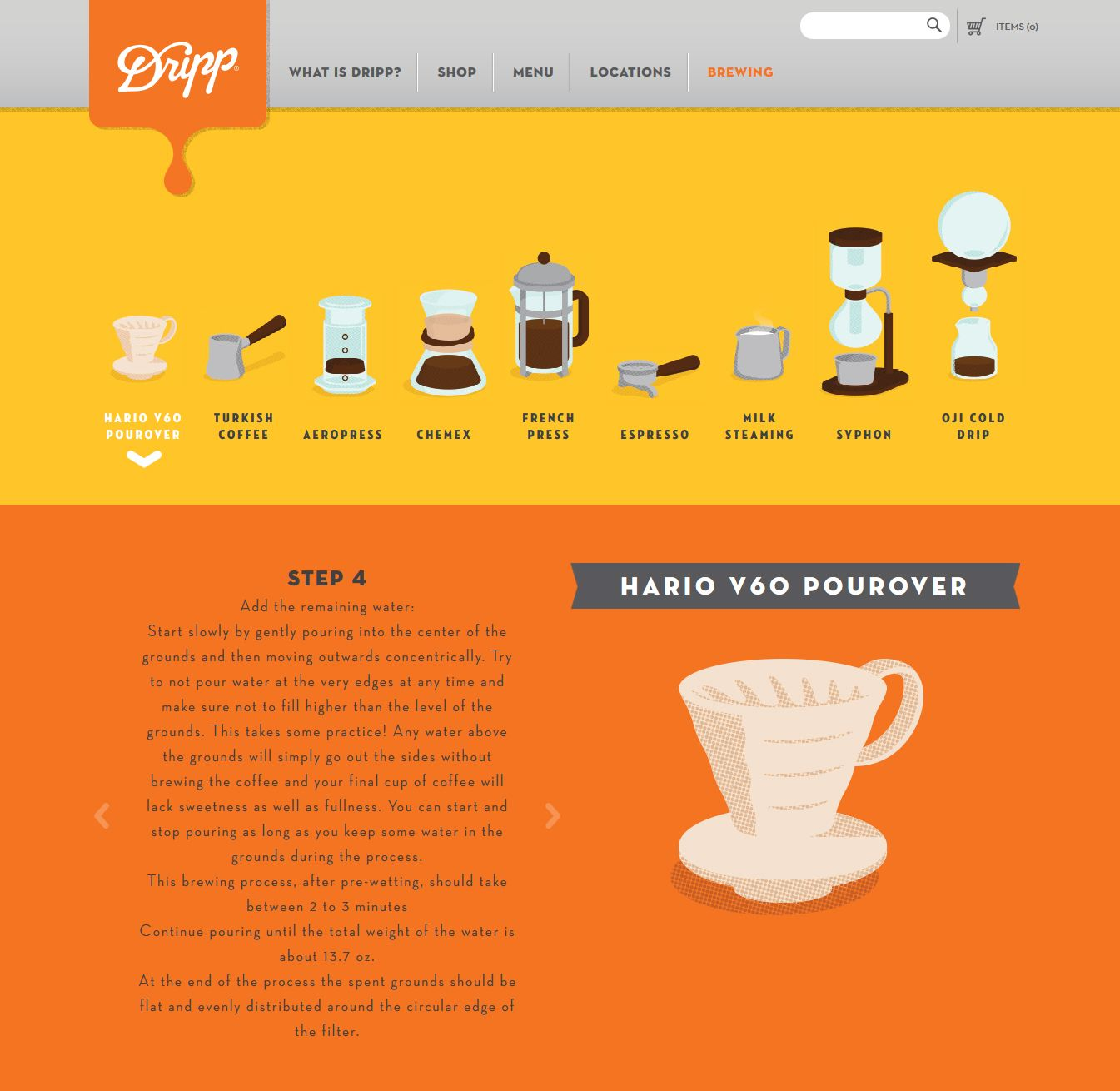 Hario V60 Pourover Dripp Coffee Brewing Guide Pinterest