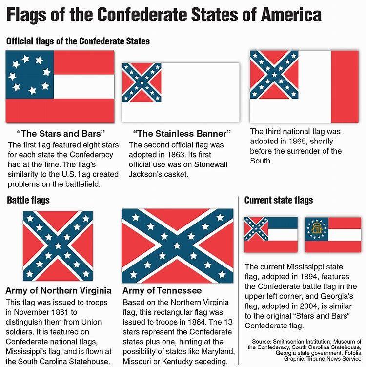 Pin On Confederacy Csa