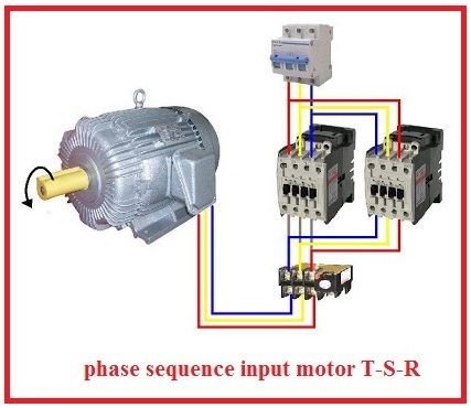 forward reverse three phase motor wiring diagram electrical info rh pinterest com 3 phase electric motor wiring diagram pdf 3 Phase Motor Wiring Connection