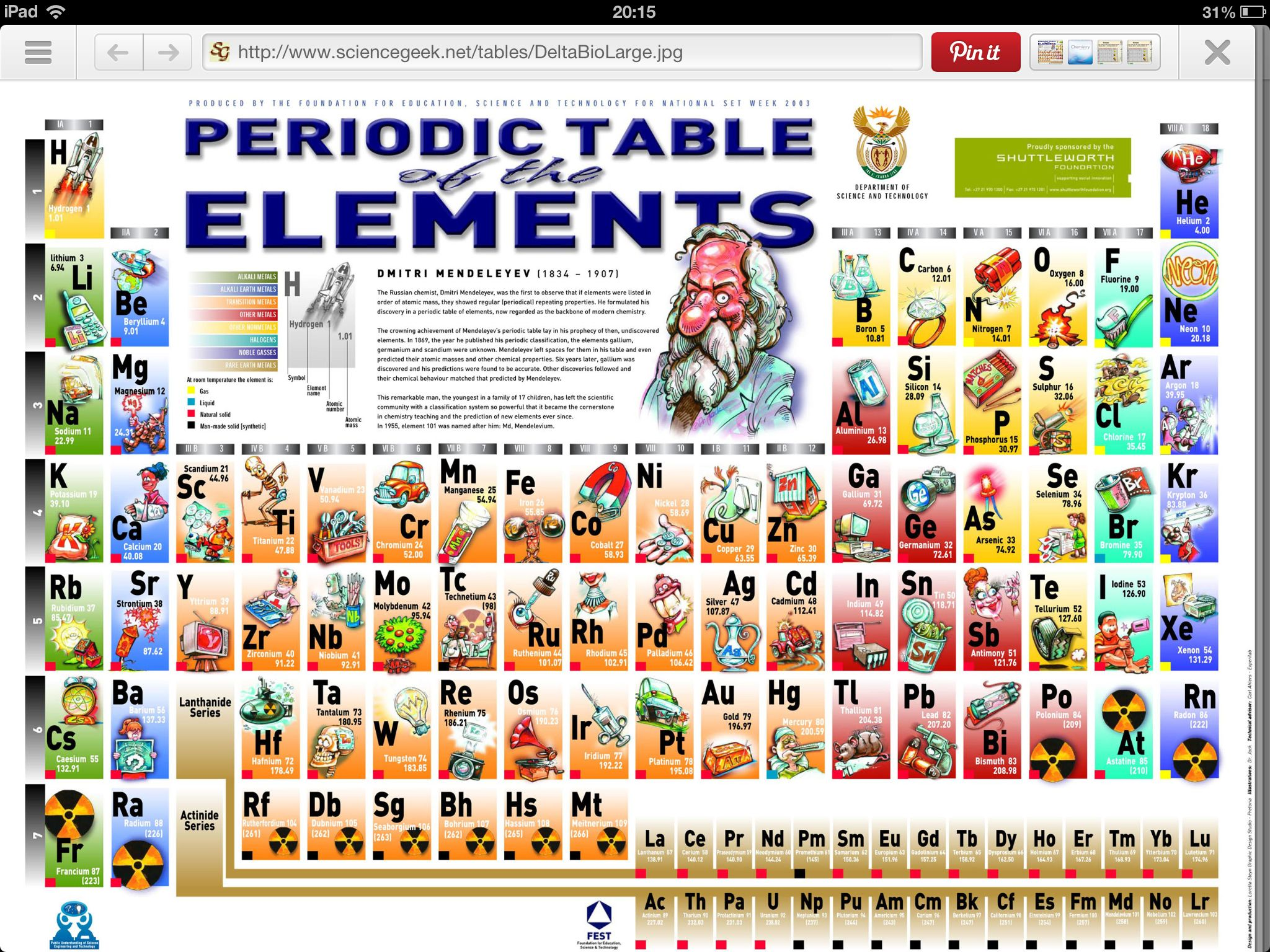 Pin by virginia faramo caron on classical conversations kids periodic table of elements poster for classroom gamestrikefo Gallery