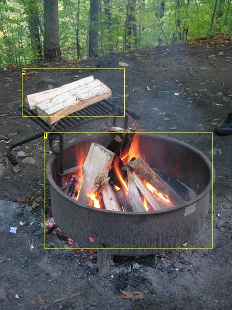 Photo of Camping Tips and Tricks
