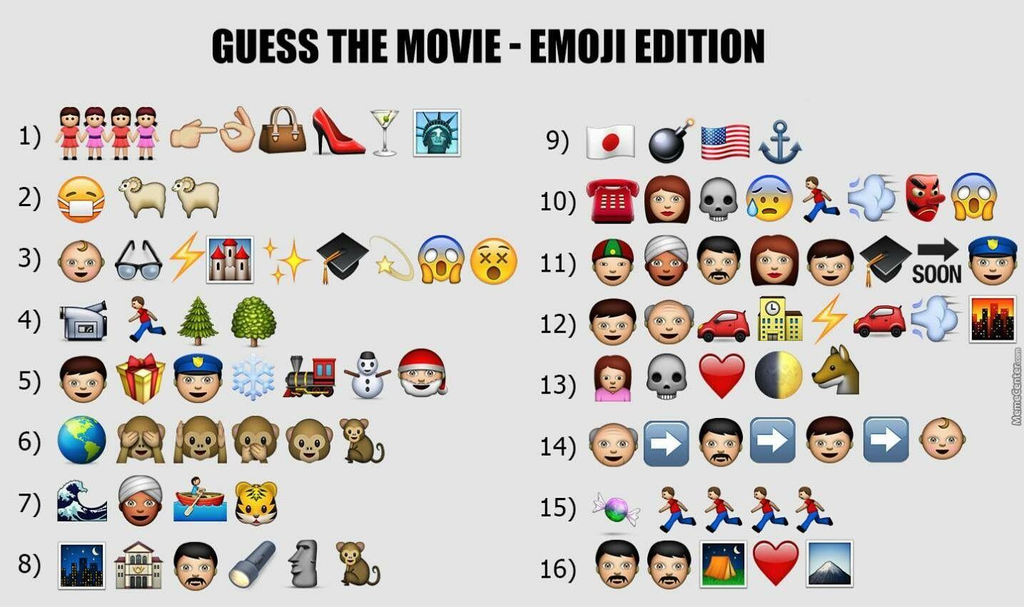 Emoji Game Without Answers Emoji Quiz Guess The Movie Film Quiz