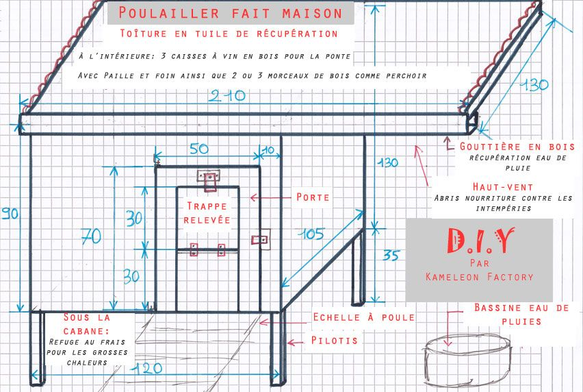croquis sch ma plan du poulailler poulailler pinterest. Black Bedroom Furniture Sets. Home Design Ideas