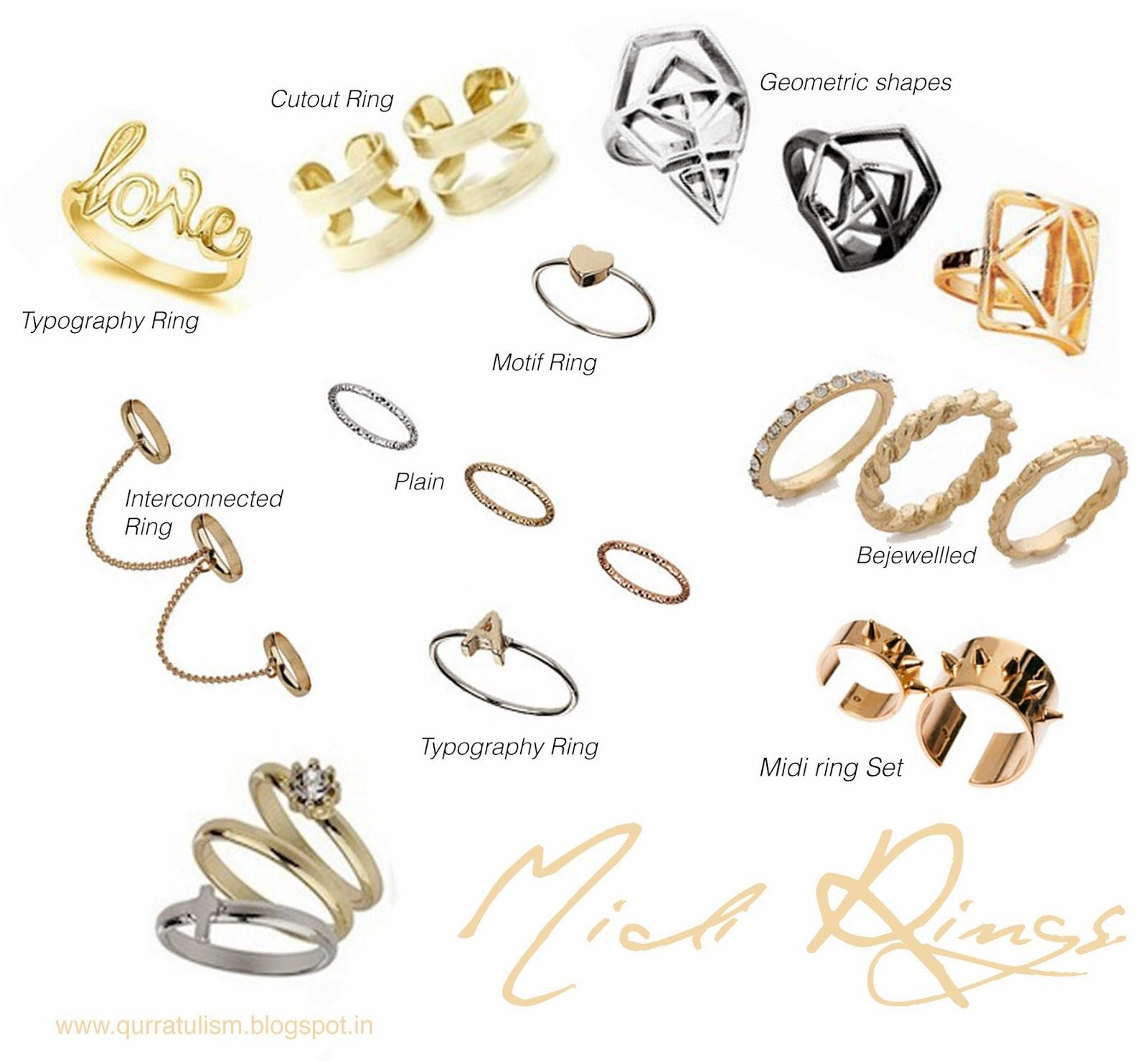 Finger ring types   MyFashion   Pinterest   Finger, Ring and Bracelets