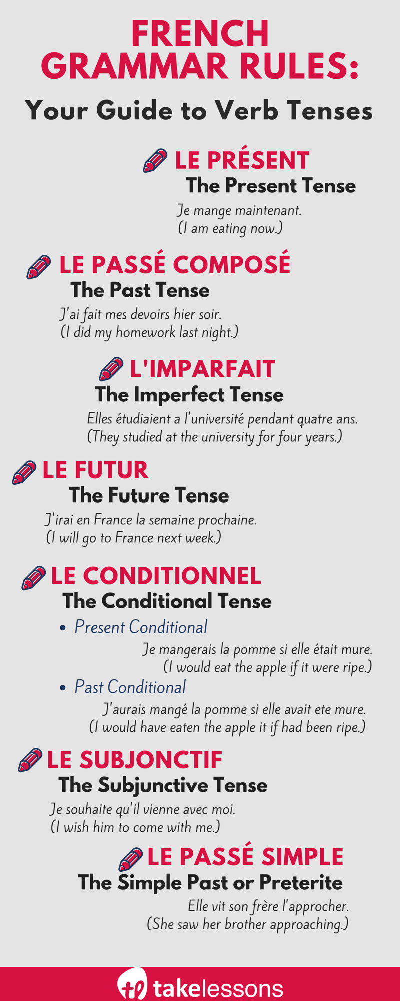 French Grammar Rules Your Guide To Verb Tenses French Language Lessons French Grammar French Phrases [ 2000 x 800 Pixel ]