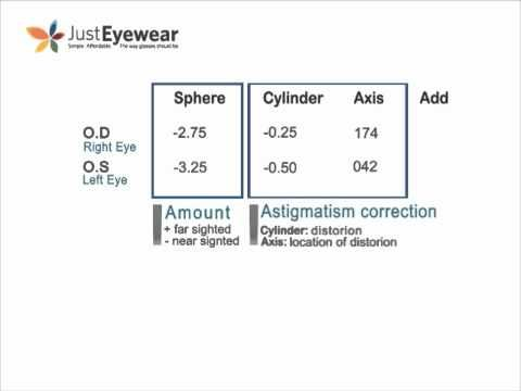 This is a very useful app to measure your Pupillary