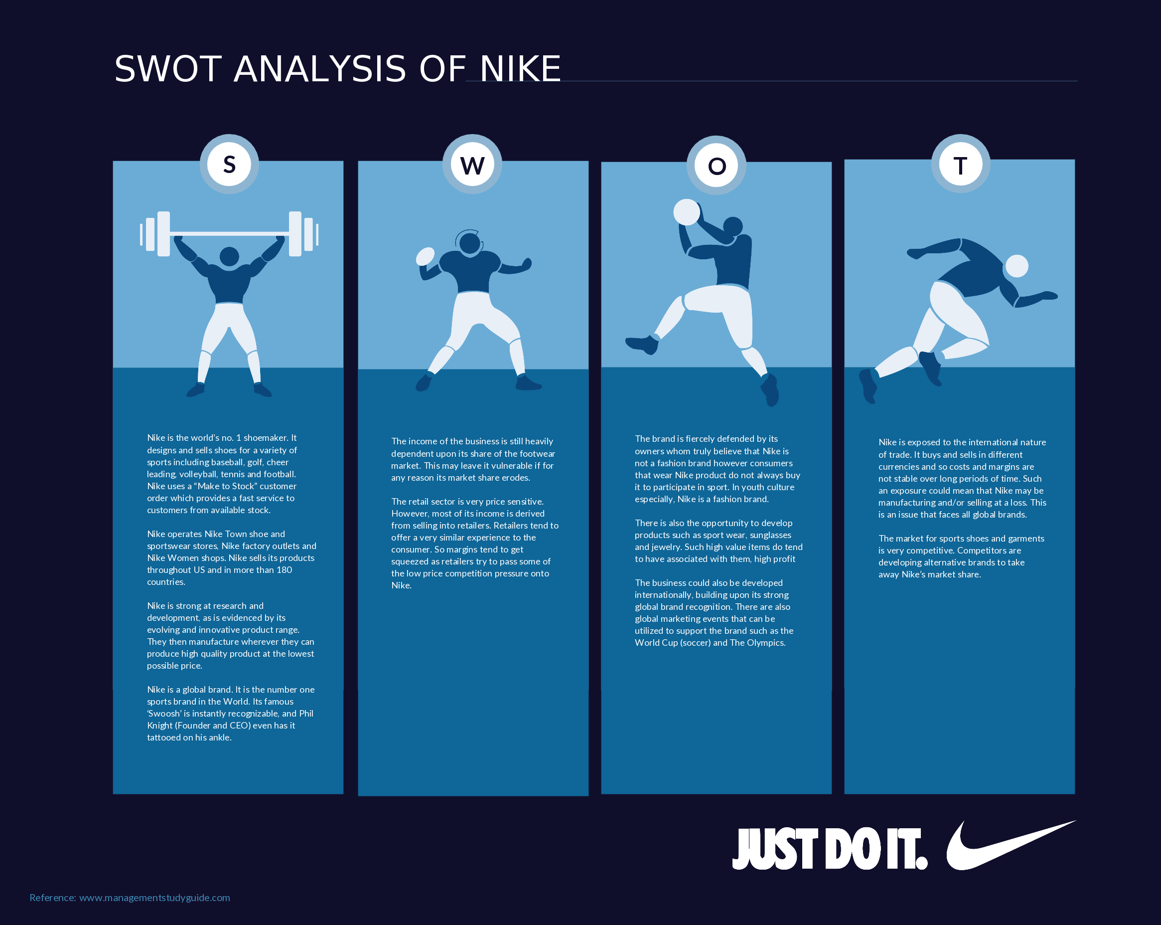 Compare the Strengths and Opportunities of NIKE  | Swot analysis