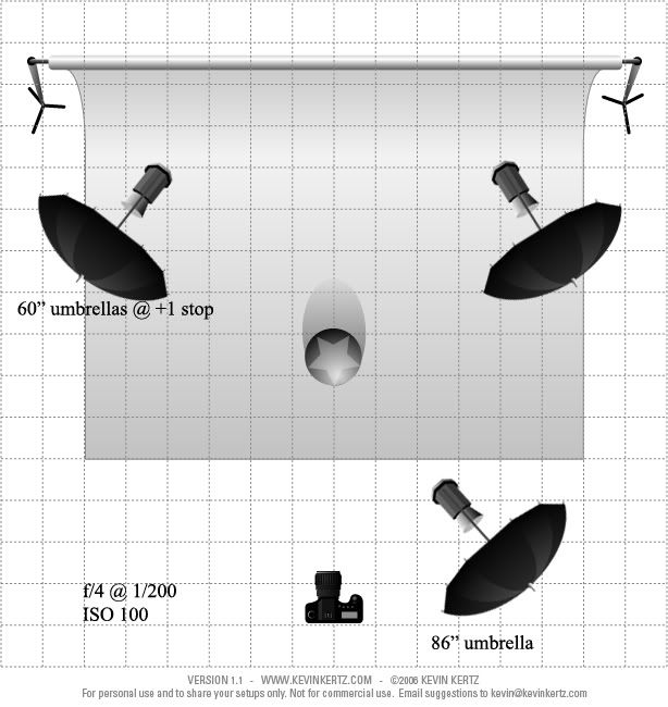 Example studio lighting diagrams lighting pinterest diagram example studio lighting diagrams lighting pinterest diagram studio lighting and photography ccuart Image collections