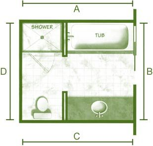 Small Bathroom Designs Floor Plans i like this simple plan for a master bath, small yet useful