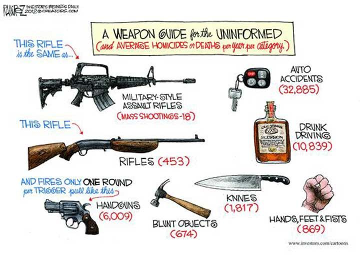 gun control and gun rights cartoons political politics gun control and gun rights cartoons